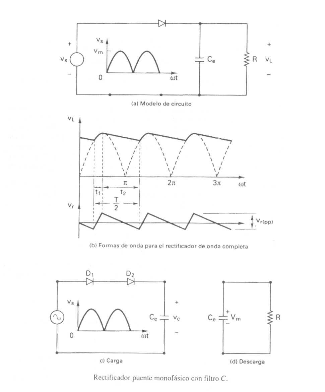 Circuito Onda : Practicas de electronica practica numero circuito rectificador