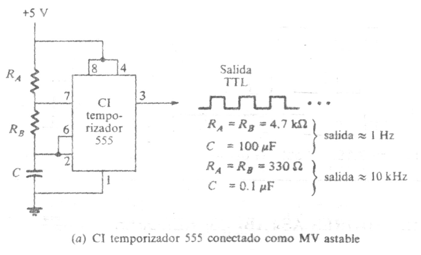 Circuito Oscilador : El circuito